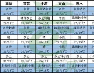 初秋9月半,姜市波动时 ()