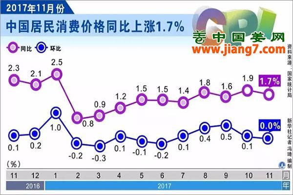 山东:11月气温降,菜价涨