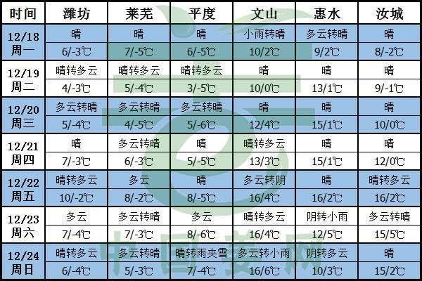 """气温降交易火热,入库大姜要""""保温"""" ()"""