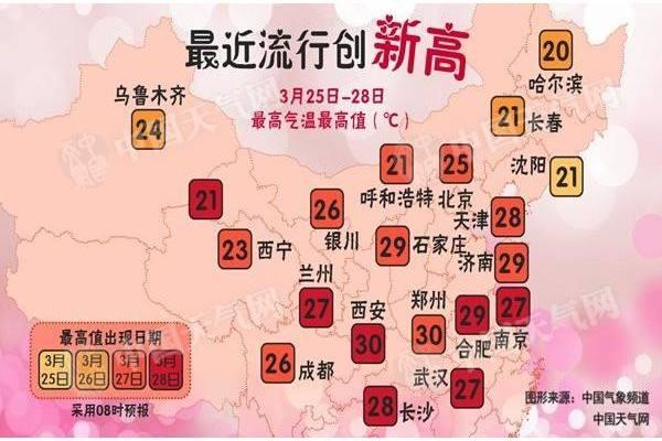 西南降水,国内大部温度偏高 ()