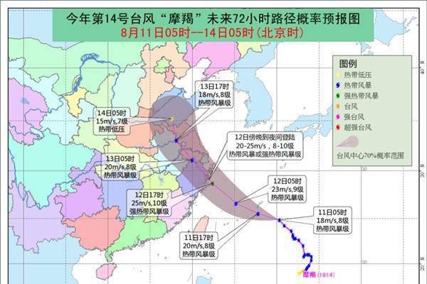台风将至,预防要做好! ()
