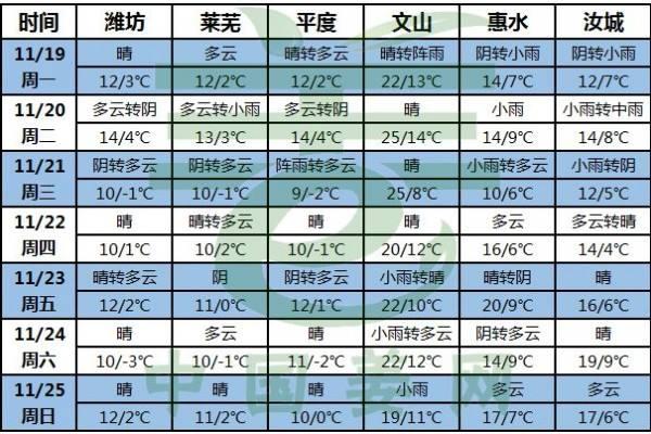 天冷啦,姜农注意防寒! ()